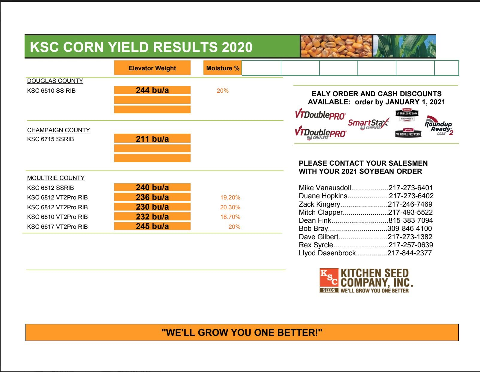 KSC-Corn-Yield-Results