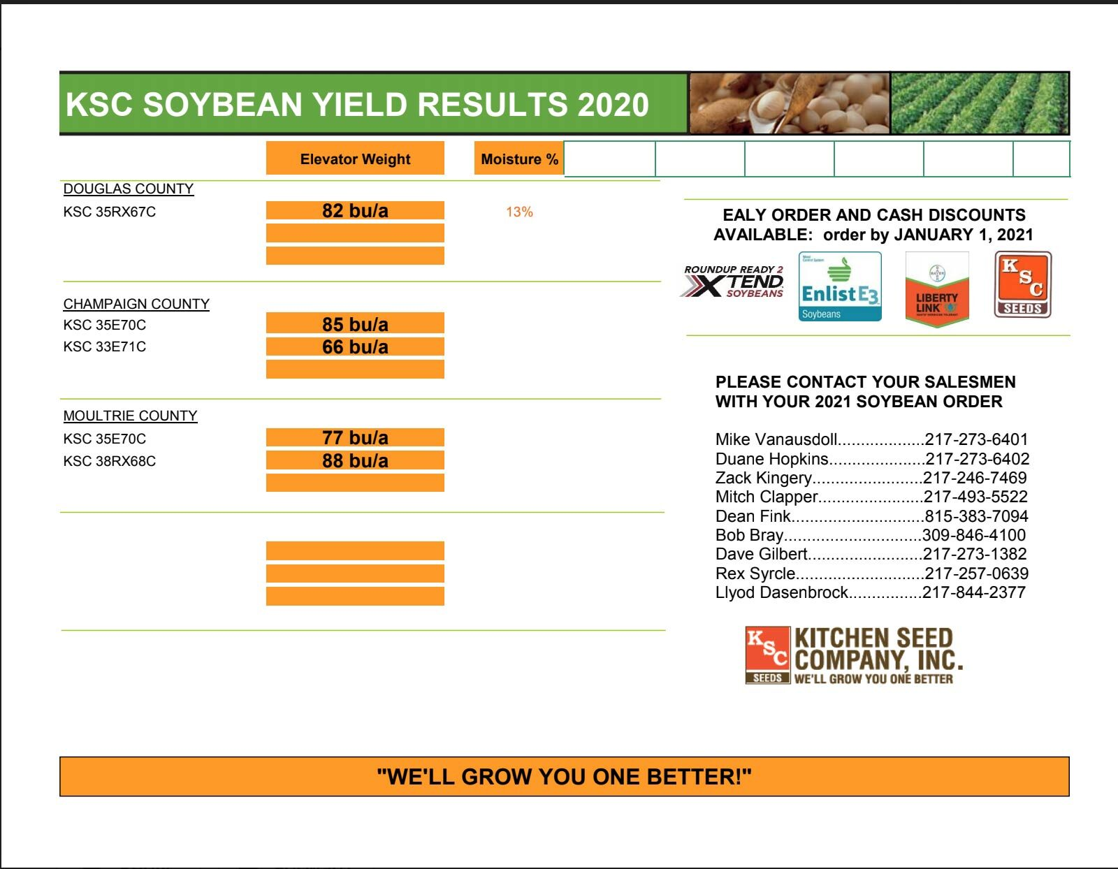 KSC-Soybean-Yield-Results